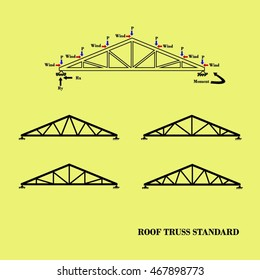 Roof Truss Illustration