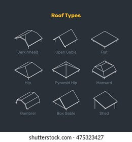 Roof Types vector set. The illustrations of isometric roofs with captions. Line art style.