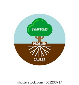 Root cause analysis illustration. Roots, trunk and crown of a tree in a round background.