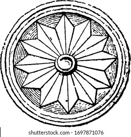 Rosette is very similar to those found at Mycenae, A circular plaque decorated with a rosette, vintage line drawing or engraving illustration.