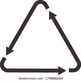 Rotating arrows in the triangle