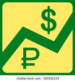 Rouble And Dollar Finances vector icon. Style is flat symbol, yellow color, rounded angles, green background.