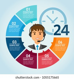Round color infografic with man call center agent 24 hours. Vector illustration