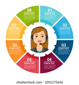 Round color infografic with woman call center agent. Vector illustration