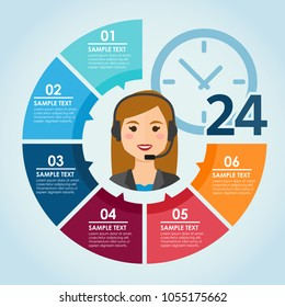 Round color infografic with woman call center agent 24 hours. Vector illustration