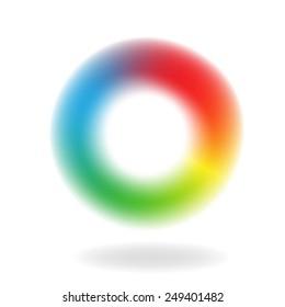 Round spectrum