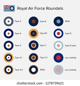 Royal Air Force Roundel Insignia