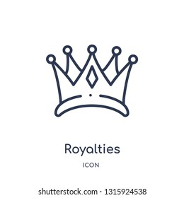 royalties icon from shapes outline collection. Thin line royalties icon isolated on white background.