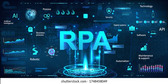 RPA futuristic banner. Robotic process automatisation technology with hologram and HUD interface. Hi-tech programming devices and robots. RPA concept illustration with keywords and icons. Vector