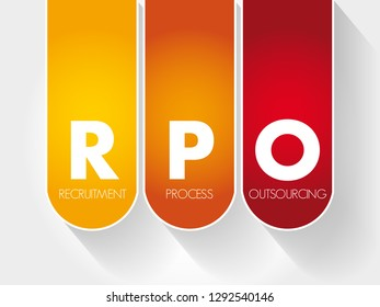 RPO - Recruitment Process Outsourcing acronym, business concept