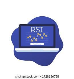 RSI indicator, Relative Strength Index