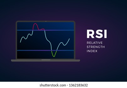 RSI indicator technical analysis. Vector stock and cryptocurrency exchange graph, forex analytics and trading market chart. RSI - Relative Strength Index illustration