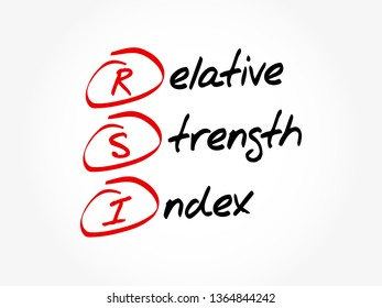 RSI - Relative Strength Index acronym, business concept background