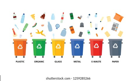 Rubbish bins with different types of waste for recycling concept in flat style isolated on white background - vector illustration containers for garbage sorting and segregation.
