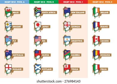 Rugby 2015 Pool A B C D teams