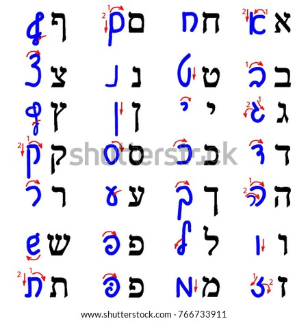 the rules for writing capital letters of the hebrew alphabet