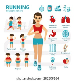 Running and health infographic elements with icons set of human organs: heart, lungs, stomach, bones, brains, blood sugar levels, healthy eating isolated on white background