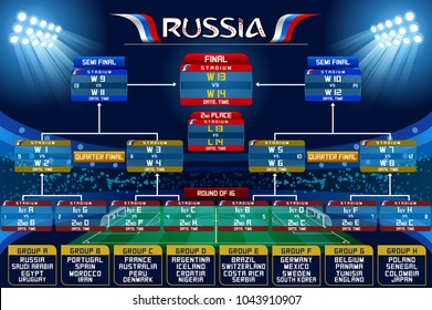 Football world cup championship groups. Set of four different flag illustration. Vector flag collection. 2018 soccer world tournament in Russia. World football cup. Nations flags info graphic.