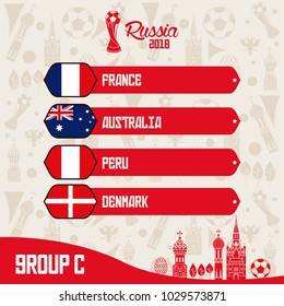 Russia football teams group