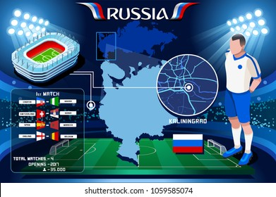 Russia world cup 2018. Kaliningrad Arena football stadium infographic. Soccer Opening championship player russian baltika club jersey. Vector Illustration set simple style.