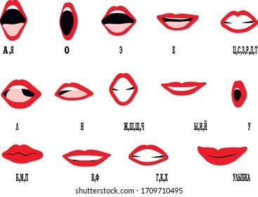 "Russian alphabet lips sync motion frames, text translation: ""A,Ya; O; E; Ye; Ts,S,Z,R,D,T; L; N; Zh,Sh,Sch,Tsch; Y,I,Yi; U; B,M,P; V,F; H,K,Kh; Smile""."