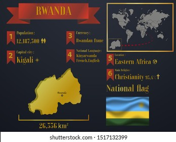 Rwanda statistic data visualization, travel, tourism destination infographic, information. Graphic vector illustration. National flag, African country silhouette, world map icon business element