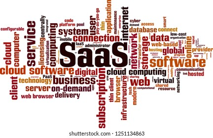 SaaS, software as a service, word cloud concept. Vector illustration