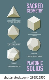 Sacred geometry - platonic solids - five elements - stock vector