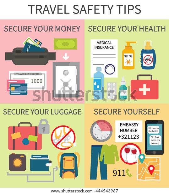 Safe travel tips. Safety rules during your journey about health, luggage, money and behavior. Vector illustration