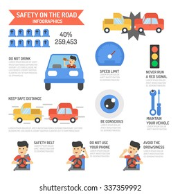 Safety on the road, Infographics.