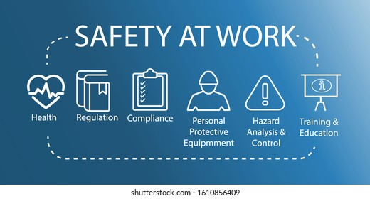 Safety at Work concept. Health regulation compliance personal protective equipment hazard training education. EPS10 vector illustration