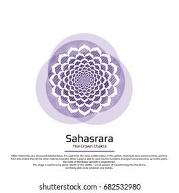 Sahasrara. The Crown Chakra vector isolated multicolored icon - for yoga studio banner, poster. Editable concept.