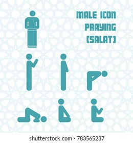 SALAT (PRAYING) ICON MALE WITH ISLAMIC GEOMETRIC PATTERN