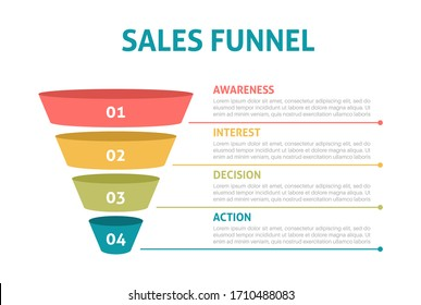 Sale funnel infographics. Digital pyramid of marketing strategy, business steps. Financial filter with stages, vector template