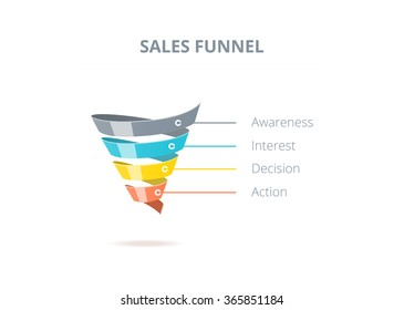 Sales Funnel with 4 stages of the sales process. Color and volume sales funnel on white background. Vector illustration.