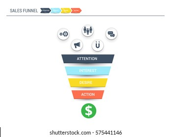 Sales Funnel with 4 stages of the sales process. AIDA marketing concept on white background- vector illustration.