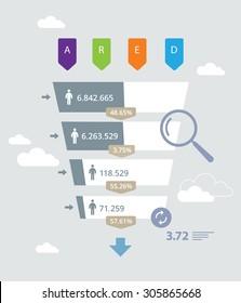 Sales funnel channels