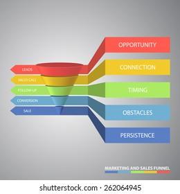 Sales funnel marketing 3d template EPS10 vector illustration