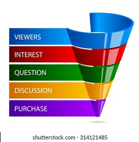 sales funnel for marketing infographic