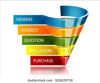 Sales funnel for marketing infographic. Glossy transparent glass vector element. Isolated on white background.