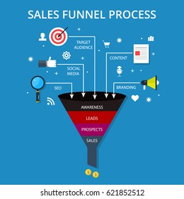 Sales funnel, process of customer conversion, sales lead generation flat vector concept with texts and icons