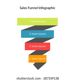 Sales funnel. Vector illustration.