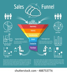 Sales funnel vector illustration. Business purchases or sales segmentation, clients targeting process