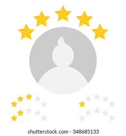 Sample user profile with star rating from zero to five.