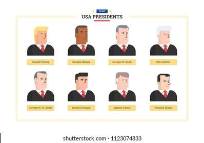 Santa Cruz de Tenerife, España. Junio, 29, 2018. USA Flat famous presidents collection.