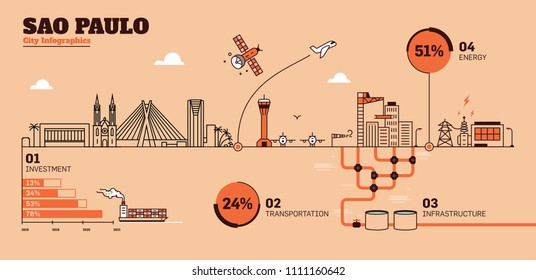 Sao Paulo City Flat Design Infrastructure Infographic Template