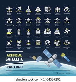 Satellite glyph icon set with flat spacecraft, dish and tower antenna, space station, earth orbit, wireless communication technology, GPS navigation signal silhouette symbols.