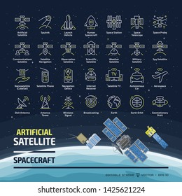 Satellite outline icon set with flat spacecraft, cubesat, dish and tower antenna, space station, earth orbit, wireless communication tech, GPS navigation signal editable stroke line signs.