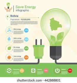 Save energy concept,environment,Bolivia map