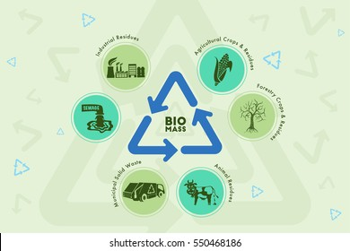 Save environment and green energy concept. Alternative way of producing power using biomass technology.